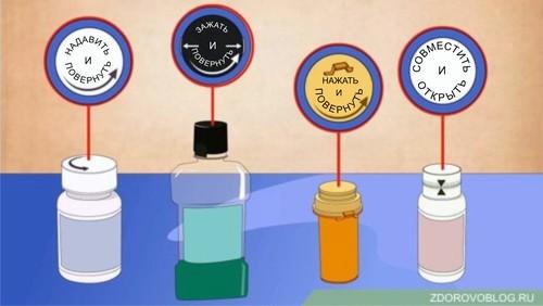 Безопасная для детей упаковка лекарств