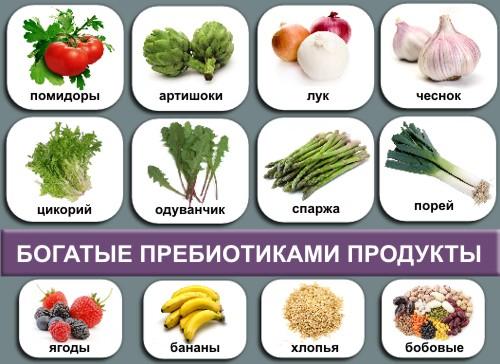 продукты с высоким содержанием пребиотиков