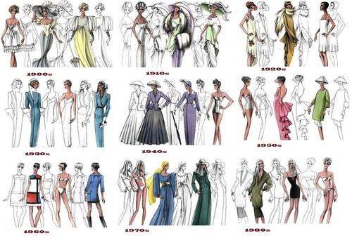 Мода разных лет