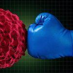 Профилактика рака