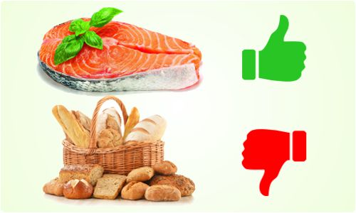 гликемический индекс здоровая диета