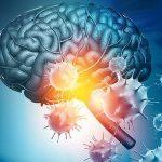 Влияние коронавируса COVID-19 на работу мозга